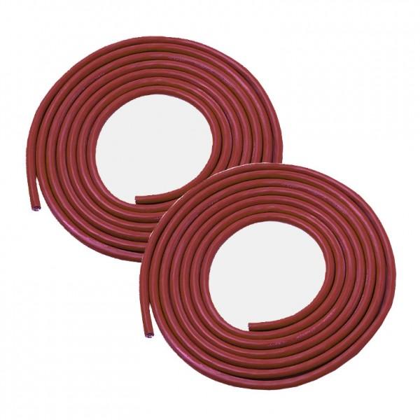 Kabel-Set_9_kW_Bio-Ofen